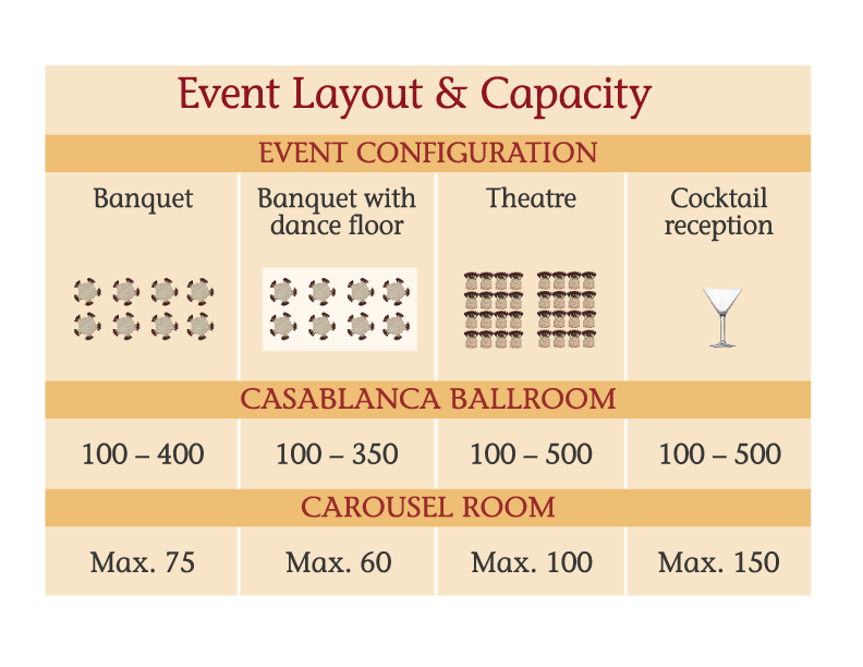 Event & Room Capacity